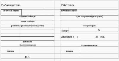 трудовой договор с несовершеннолетним работником образец заполнения