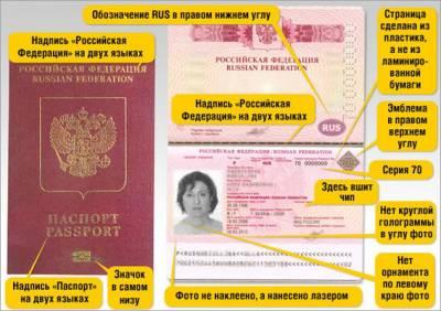 образец заявления на получения паспорта