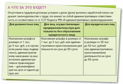 Срок Выплаты Заработной Платы В Трудовом Договоре Образец - фото 5