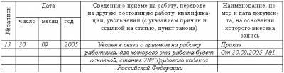 трудовой договор с директором совместителем образец