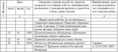 Дубликат Тк Образец Заполнения - фото 4