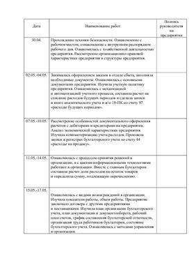 образец заполнения отчета по педагогической практике