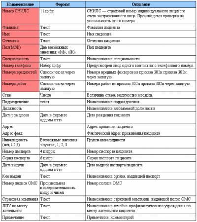 PDF Правила заполнения бланков итогового