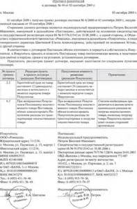 образец протокола заседания комиссии по стимулирующим