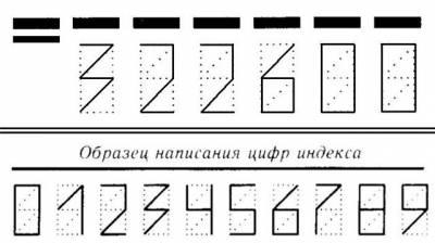 образцы написания цифр на конверте