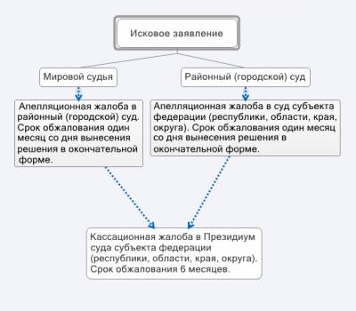 образец апелляционного решения